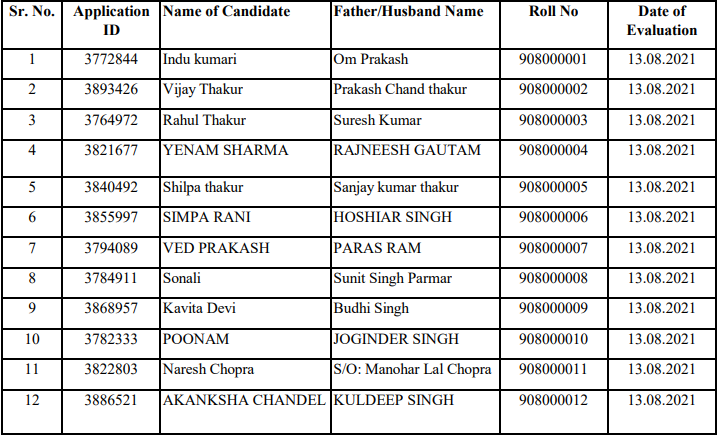 Roll Number Wise Evaluation Schedule for the Post of Laboratory Assistant Post Code-908:-HPSSC Hamirpur
