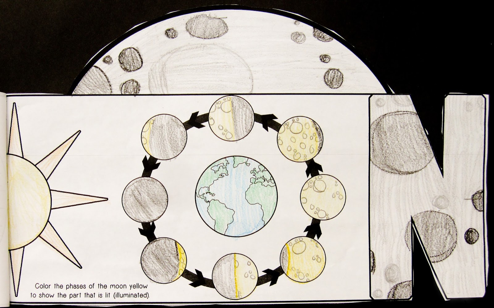 Phases Of The Moon Flip Flap Books