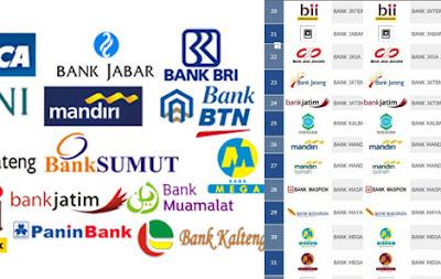Perhatikan Hal Berikut Saat Menggunakan Daftar Kode Bank Indonesia Dalam Transaksi ATM