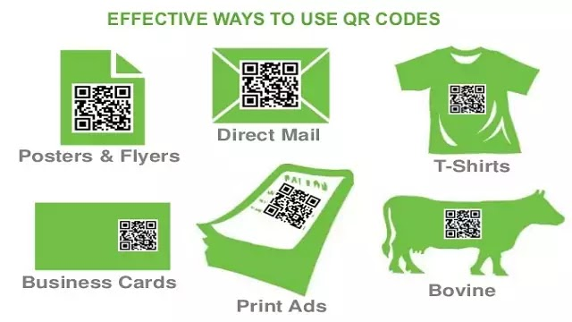 Uses of QR Codes