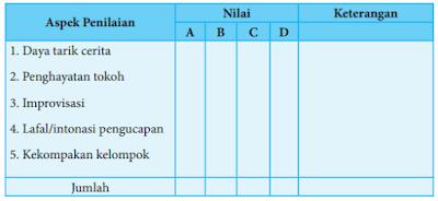 Tbel kartu penilaian www.jawabanbukupaket.com