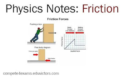 Science Notes - 3: Physics - Friction - Important Points (#generalScience)(#eduvictors)(#compete4exams)