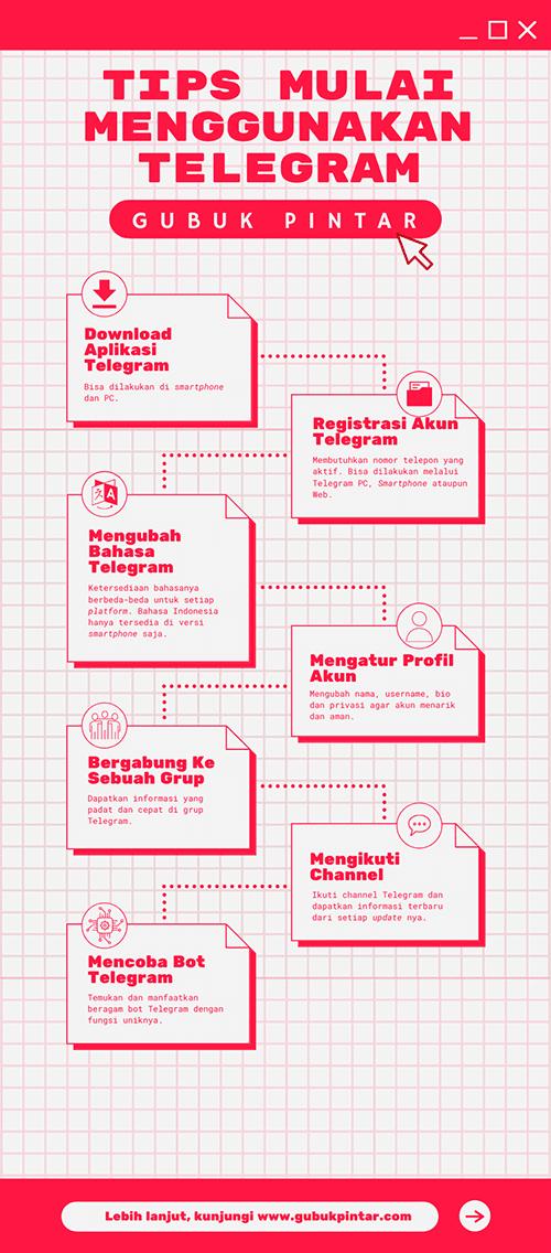 Infografis Cara Menggunakan Telegram