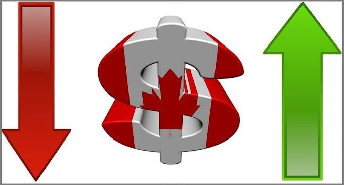 حركه منتظره للدولار الكندى تزامنا مع مبيعات التجزئة الكنديه