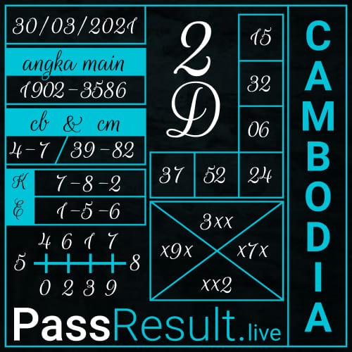 Prediksi PassResult - Selasa, 30 Maret 2021 - Prediksi Togel Cambodia