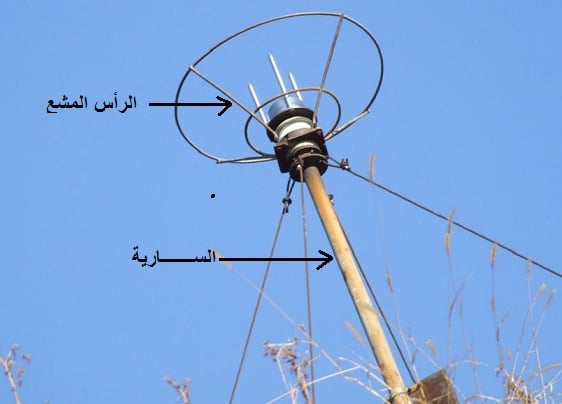 منظومة النشاط الإشعاعي Radio Active system