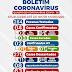 Ponto Novo: Confira o boletim epidemiológico do coronavírus atualizado desta quarta (10)