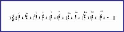 gambar akor 1 di paranada