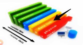 pengertian-data-link-layer-osi