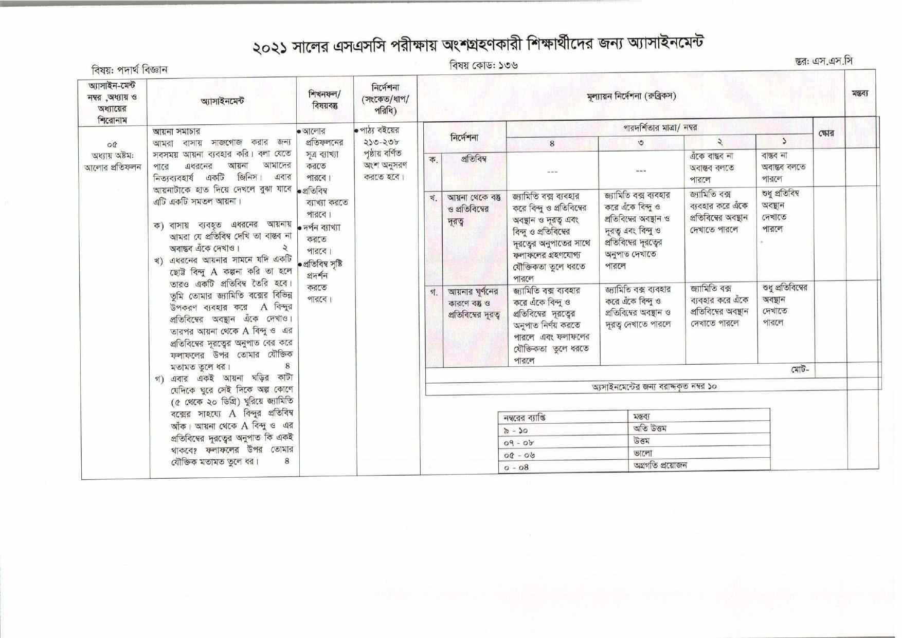 SSC Physics Assignment Answer 2021 7th Week