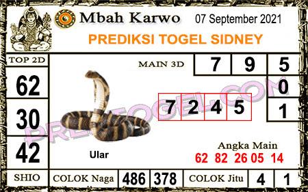 Prediksi Jitu Mbah Karwo Sdy Selasa 07-Sep-2021