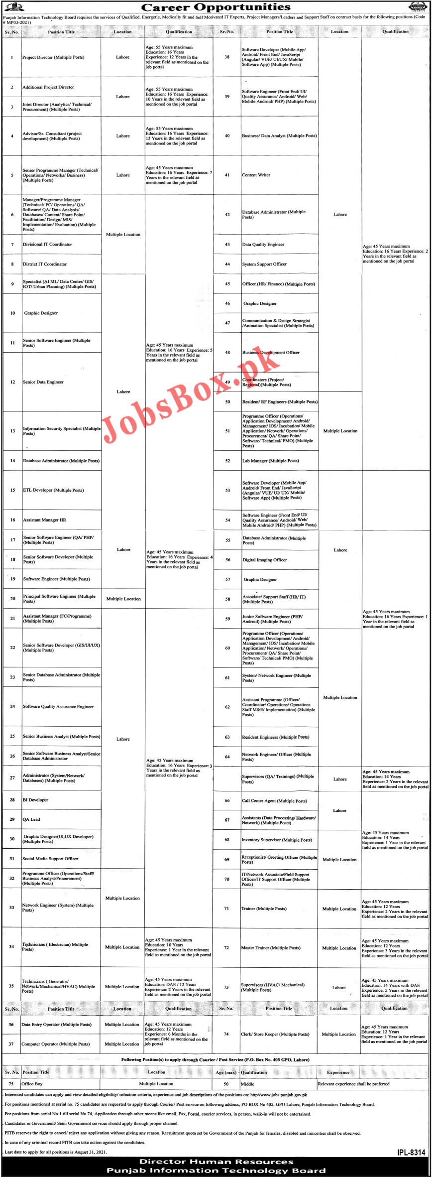 Punjab Information Technology Board PITB Jobs 2021 – Apply Online