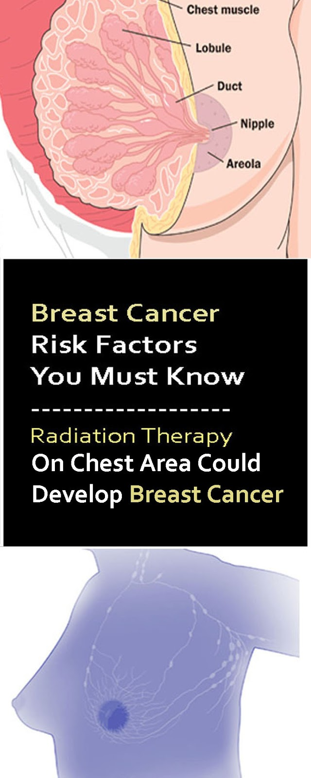 Breast Cancer Risk Factors You Must Know