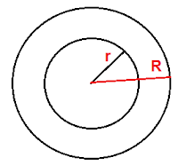 Concentric circles and difference in radii