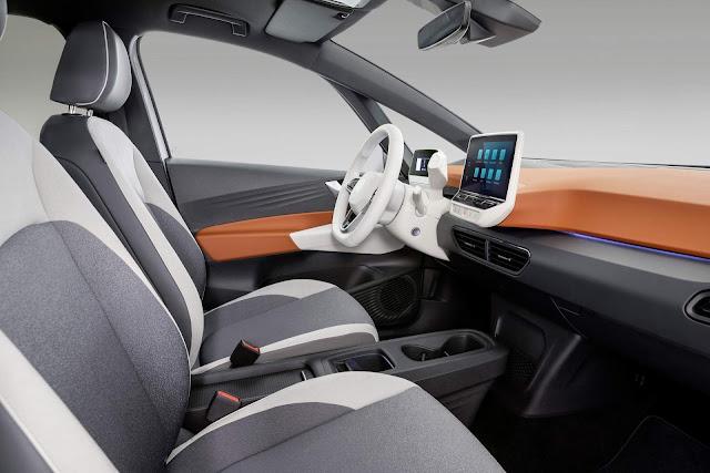 Volkswagen ID.3 0 vendas Europa