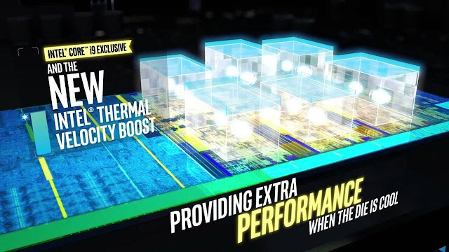 Công nghệ Intel Thermal Velocity Boost
