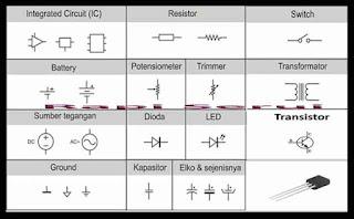 Simbol-Simbol Elektronika