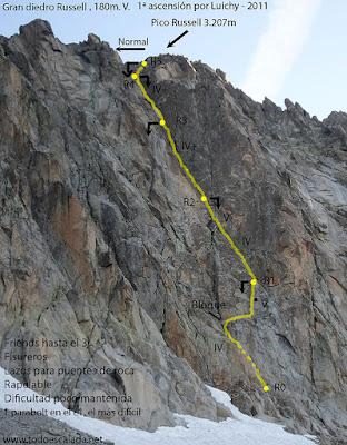 Croquis del Gran Diedro al Pico Russell