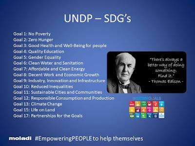moladi - SDGs