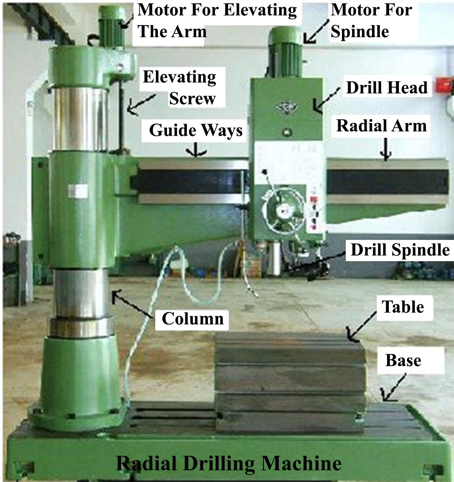 PARTS OF DRILLING MACHINE PDF DOWNLOAD