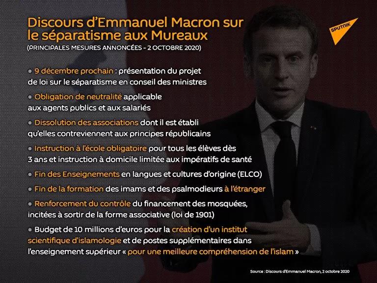 © SPUTNIK . Discours d'Emmanuel Macron aux Mureaux