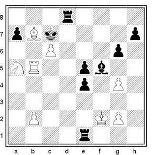 Posición de la partida de ajedrez Svoboda - Dvorak (República Checa, 1999)