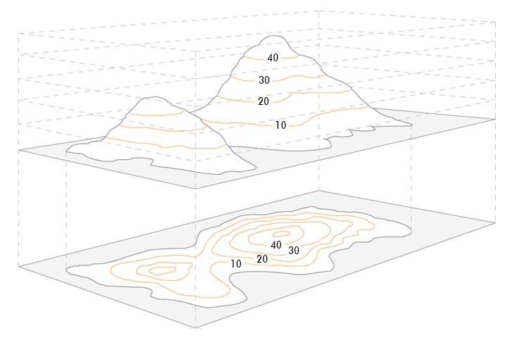 jasa pelayanan topografi dan batimetri