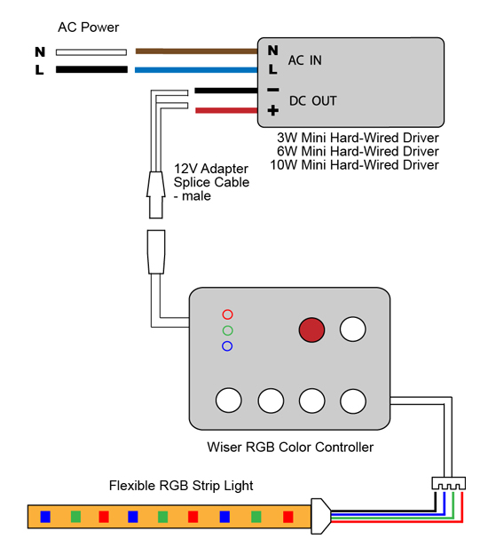 VLIGHTDECO TRADING (LED): Wiring Diagrams For 12V LED Lighting