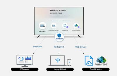 تشغيل-وحدات-تحكم-مثل-لوحة-المفاتيح-في-تلفزيونات-سامسونج-لسنة-2019-Samsung-Remote-Access-main-F