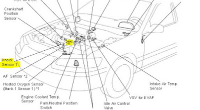 OBD Codes & Automotive Traning: P0325 1998 TOYOTA CAMRY