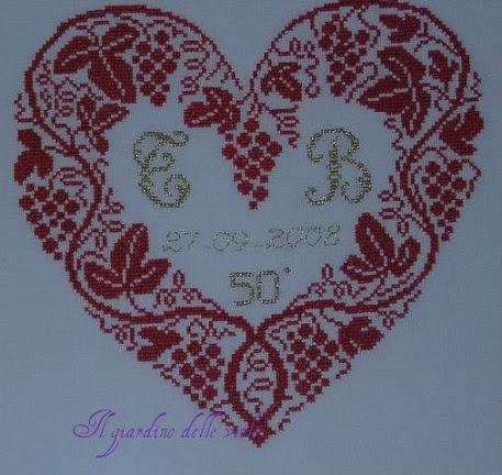 Anniversario Matrimonio 25 Anni Regalo
