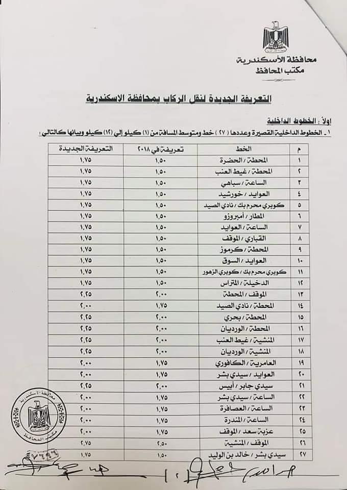 ننشر التعريفه الجديده للمواصلات داخل وبين المدن المصرية بعد زياده اسعار الوقود بجميع المحافظات FB_IMG_1562335866924