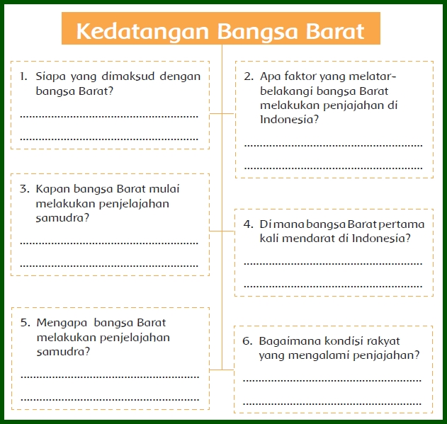 Materi dan Kunci Jawaban Tema 7 Kelas 5 Halaman 6