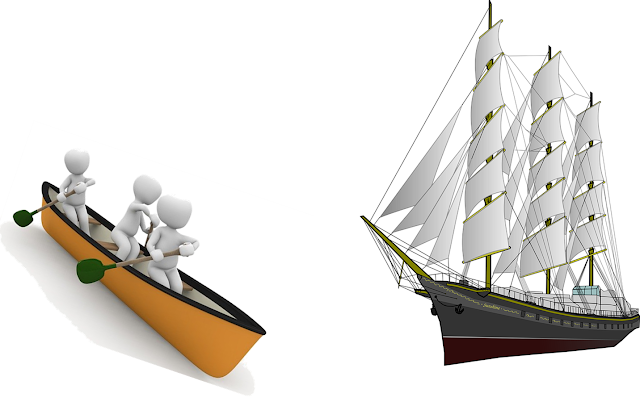 Boat and Ship, NCERT Class 6 Science Chapter 10 Motion and Measurement of Distance, www.educationphile.com