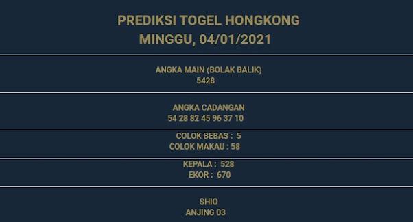 3 - PREDIKSI HONGKONG 04 APRIL 2021