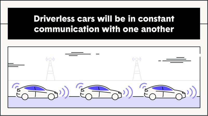 komukasi mobil otonom saat berkendara