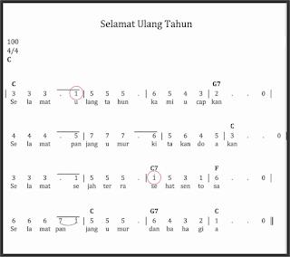membuat lagu ke-2 contoh notasi
