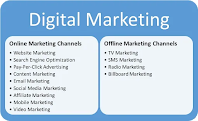 Digital Marketing:- A- Quick- &- Easy -Guide- for- Beginners