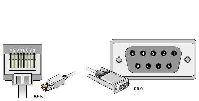 gm tech2 scanner rs232 cable self test guide. Black Bedroom Furniture Sets. Home Design Ideas