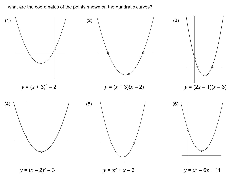 MEDIAN Don Steward mathematics teaching: quadratic points