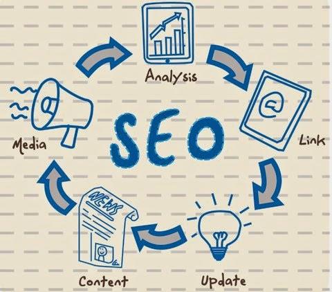 Mengenal Fungsi Domain Authority dan Page Authority Mengenal Fungsi Domain Authority dan Page Authority