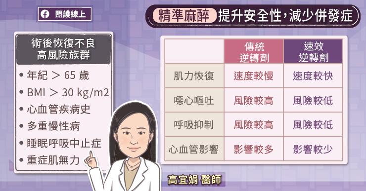 精準麻醉OMT,提升婦科手術安全性