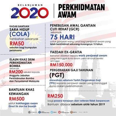 Bajet 2020 Penjawat Awam Dapat Bantuan Khas Rm500 Pesara