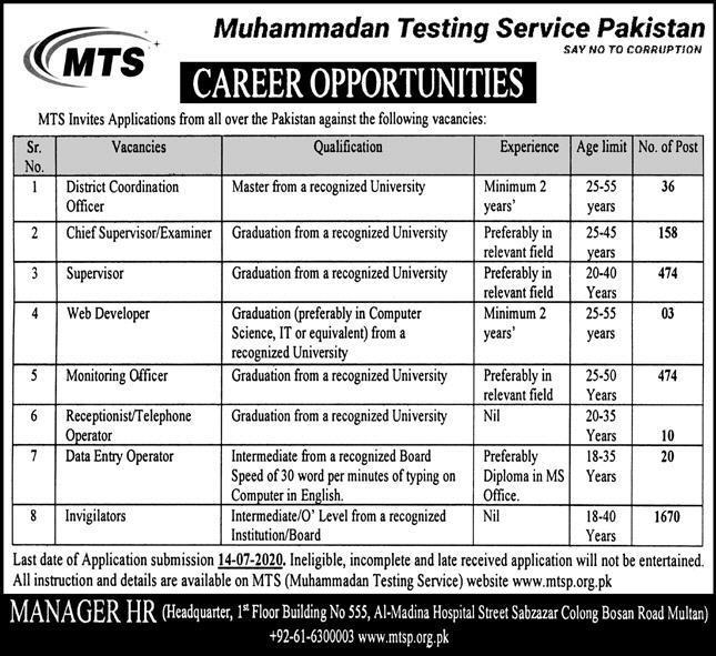 MTSP Jobs 2020 Muhammadan Testing Service Pakistan