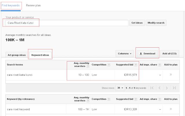 Hasil Riset Kata Kunci Dengan Google Keyword Planner