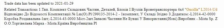 Україна продовжує імпортувати польські бронетранспортери