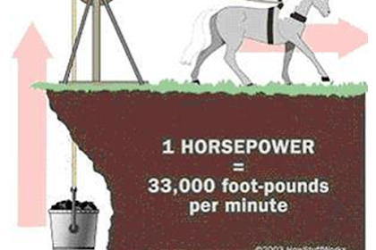 Apa Itu  Horse Power ( HP ) Pada Mesin ? Orang Otomotif Wajib Tahu !