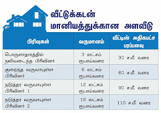 vikatan_2019-09_1a72a8e7-11cb-44cc-b0f5-9d940c6c1f70_Home_Loan___Box