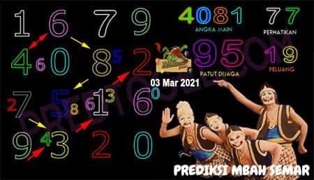 Prediksi Mbah Semar Macau Rabu 03 Maret 2021