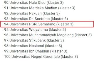 Peringkat Universitas PGRI Semarang dalam Klasterisasi Kemenristekdikti 2109